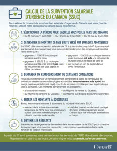 Calcul de la subvention salariale d'urgence du Canada (SSUC)